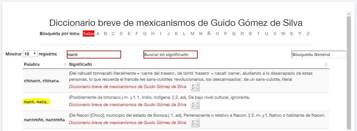 diccionario de mexicanismos naco